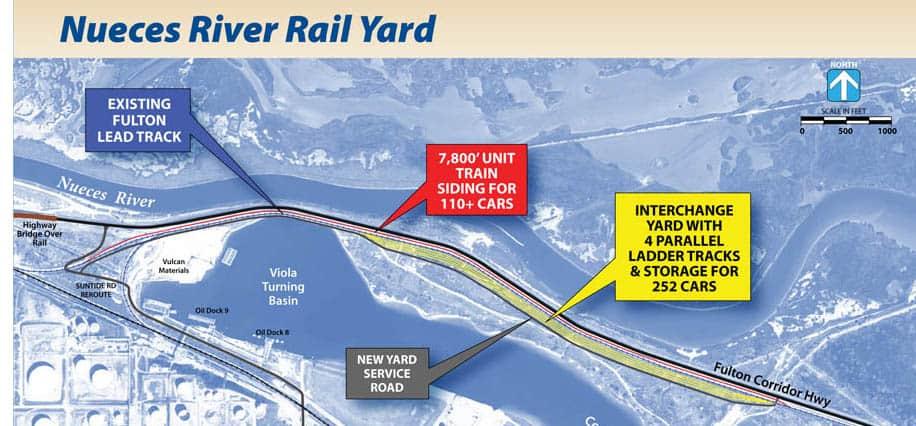 Corpus Christi new rail facility opens for business