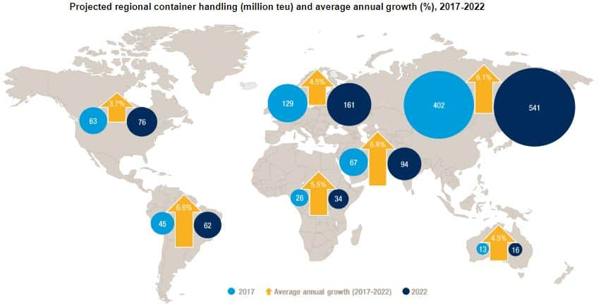 Drewry: Container terminal utilisation levels to rise