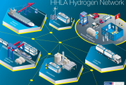 HHLA receives additional funding toward the TransHyDE hydrogen project